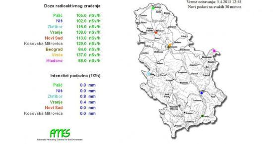 Vranje Vinca I Kosovska Mitrovica Najozraceniji Gradovi U Srbiji